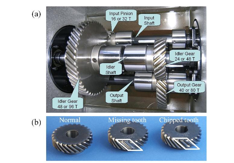 Componentele mecanice ale reductoarelor si motoreductoarelor